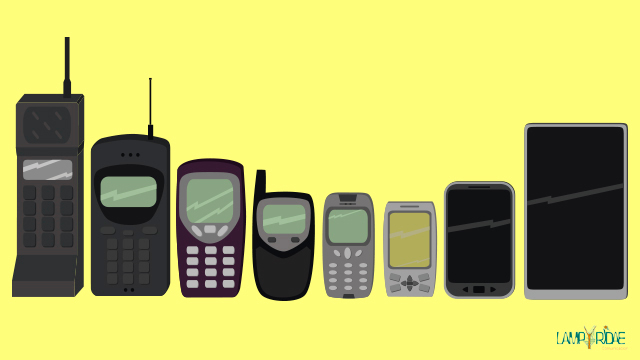 evolucion moviles